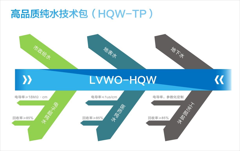 高品质纯水技术包(HQW-TP)